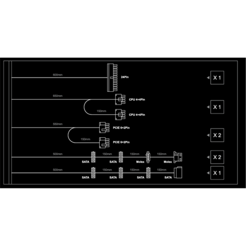 TÁP BitFenix Formula 80 Plus Gold - 650 Watt